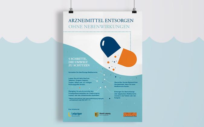 Arzneimittel entsorgen Plakat