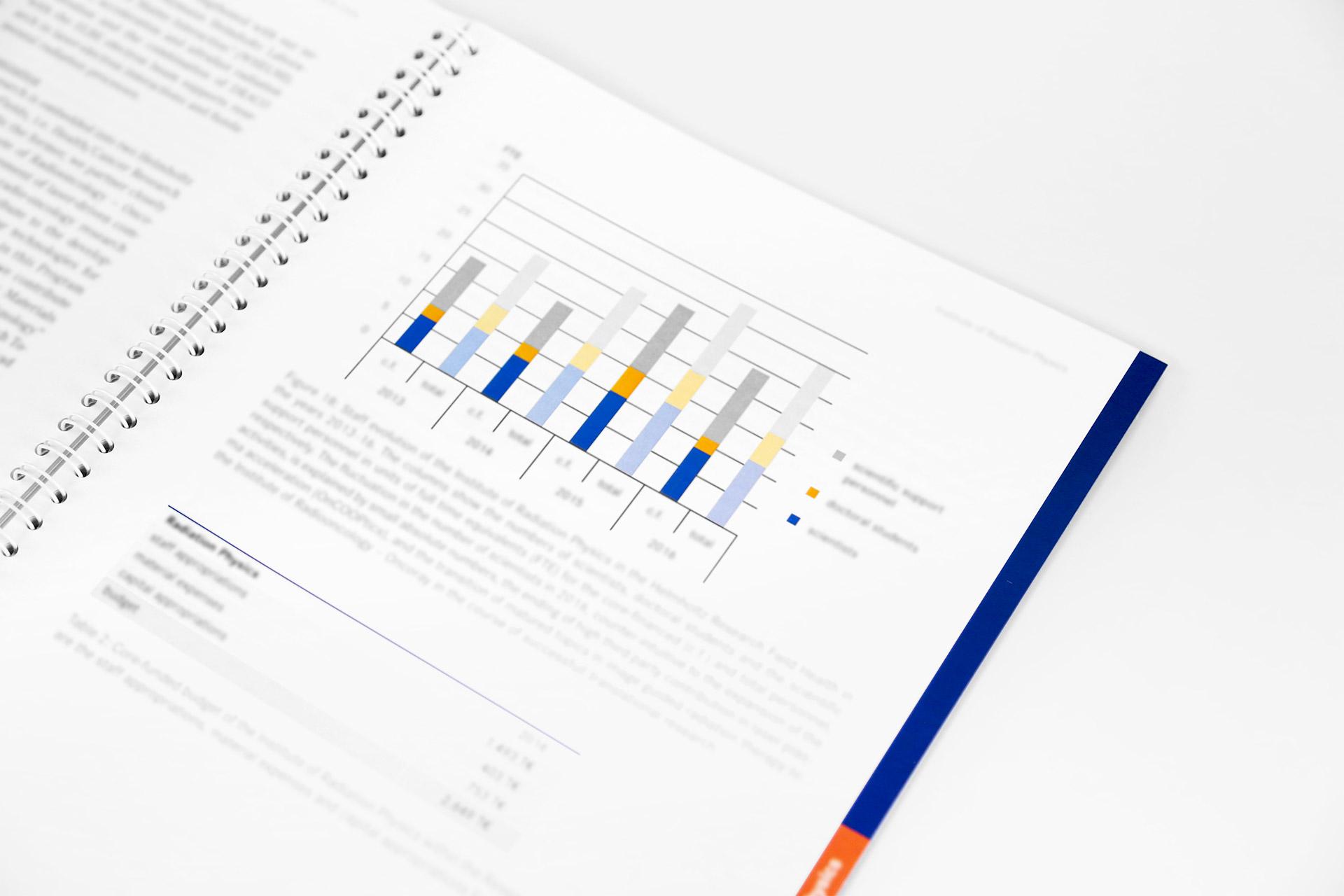 Beispielseite Statusreport mit Diagramm