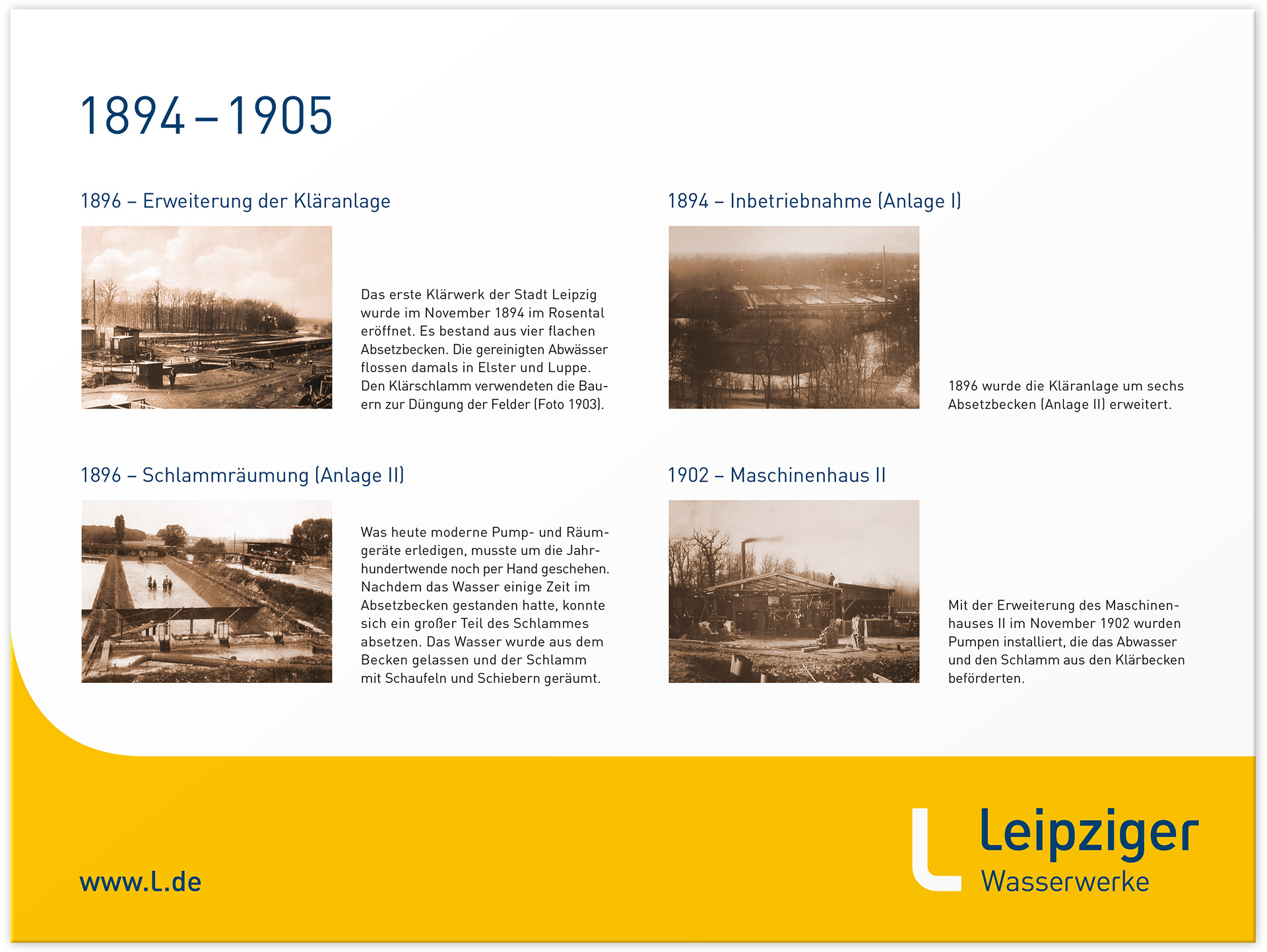 Historische Tafeln 1894 – 1905